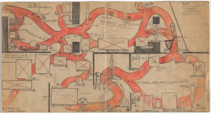 P!, image (1) René d'Harnoncourt, Hand-drawn circulation plan of the exhibition, Timeless Aspects of Modern Art, 1948. René d'Harnoncourt Papers, IX.A.60. The Museum of Modern Art Archives, New York